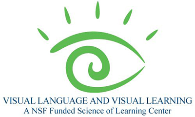 Visual Languge and Visual Learning. A NSF Science of Learning Center